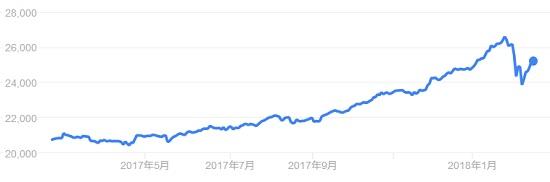 f:id:shishi-toh:20180219204850j:plain