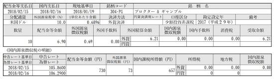 f:id:shishi-toh:20180219205805j:plain