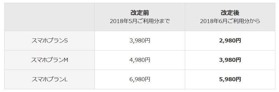 f:id:shishi-toh:20180401222240j:plain