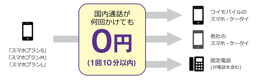 f:id:shishi-toh:20180401225820j:plain