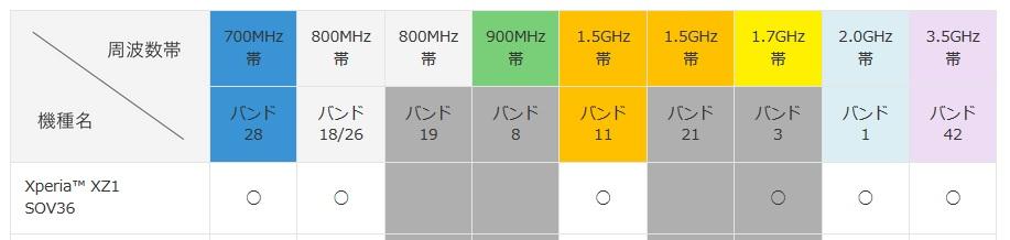 f:id:shishi-toh:20180411222941j:plain
