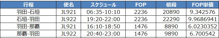 f:id:shishi-toh:20180416212510j:plain