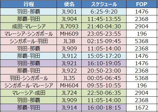 f:id:shishi-toh:20180416213115j:plain