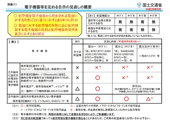 f:id:shishi-toh:20180725222310j:plain