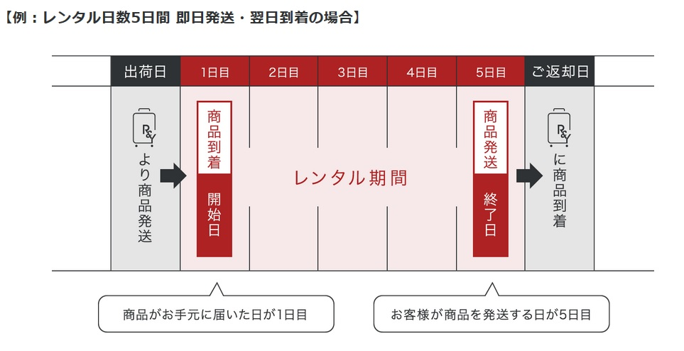 f:id:shishi-toh:20181111223056j:plain