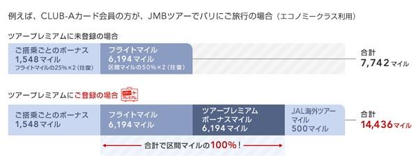 f:id:shishi-toh:20190202224145j:plain