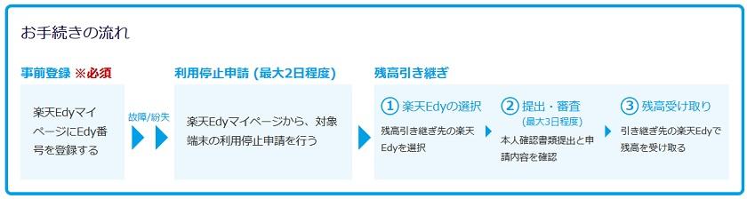 f:id:shishi-toh:20190407180554j:plain