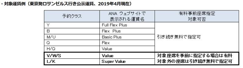 f:id:shishi-toh:20190501222725j:plain