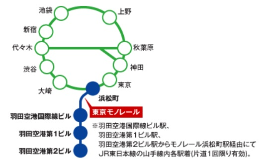 f:id:shishi-toh:20190513214106j:plain