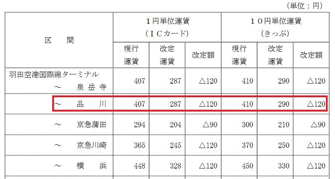 f:id:shishi-toh:20191006232235j:plain