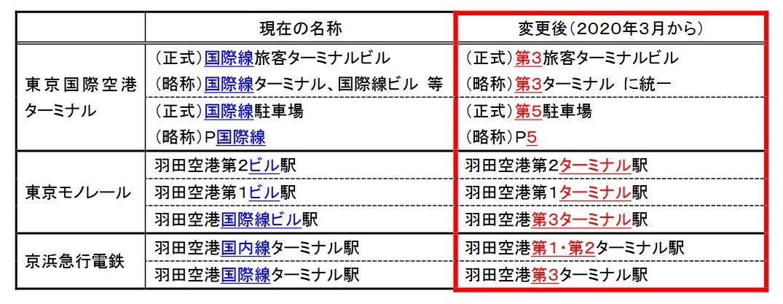 f:id:shishi-toh:20191006232942j:plain