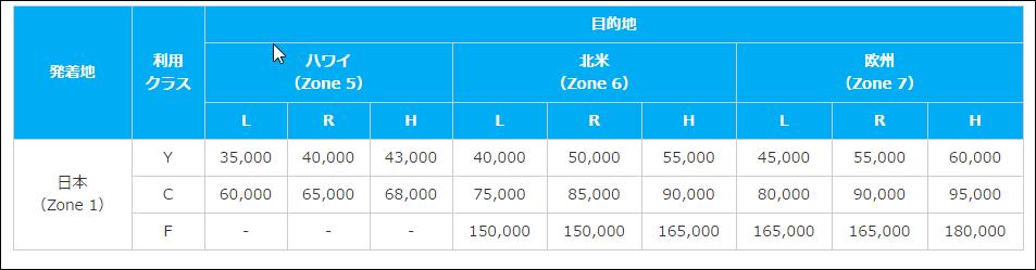 f:id:shishi4htn:20170321151127p:plain