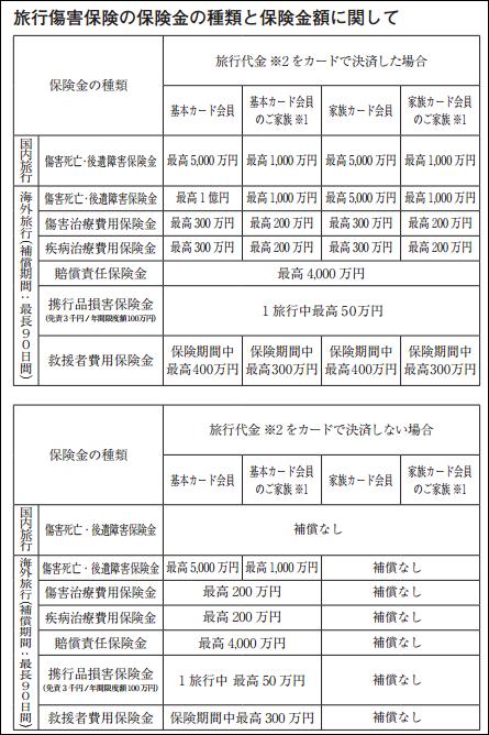 f:id:shishi4htn:20170323130334p:plain