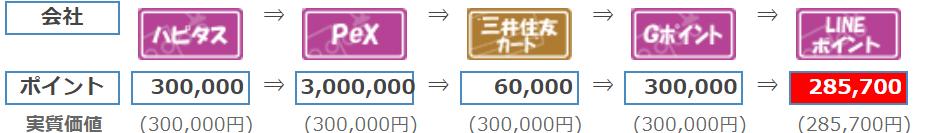 f:id:shishi4htn:20180302180114p:plain