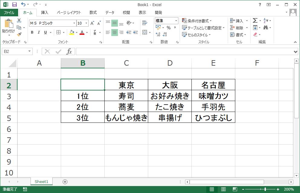 f:id:shisho28:20180409203000p:plain