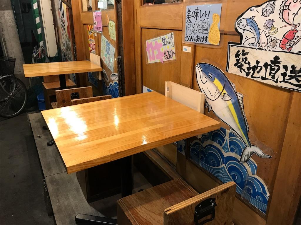 f:id:shitamachi-dog:20171106234500j:image