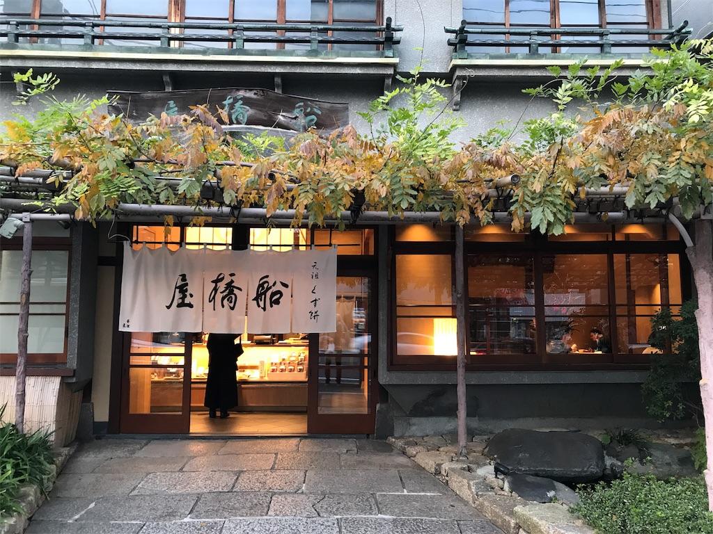 f:id:shitamachi-dog:20171202164632j:image