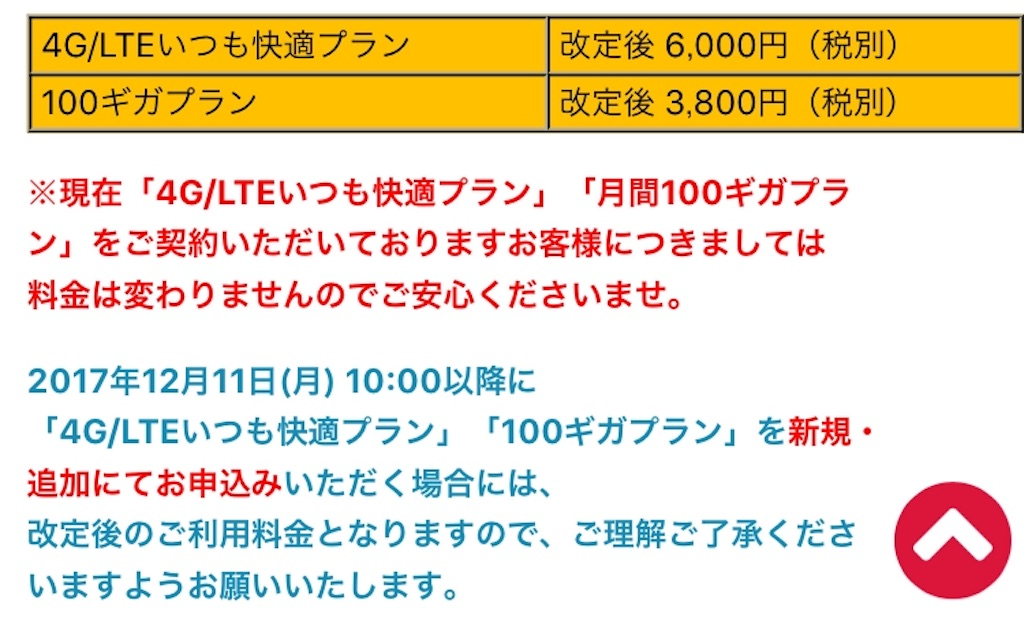 f:id:shitamachi-dog:20171206133213j:image