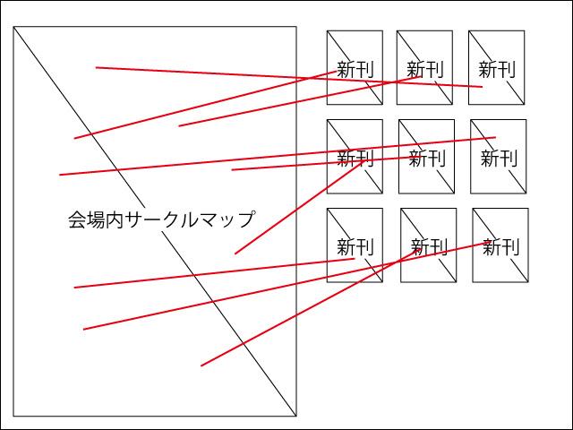 コミケで使う自作のサークルマップ