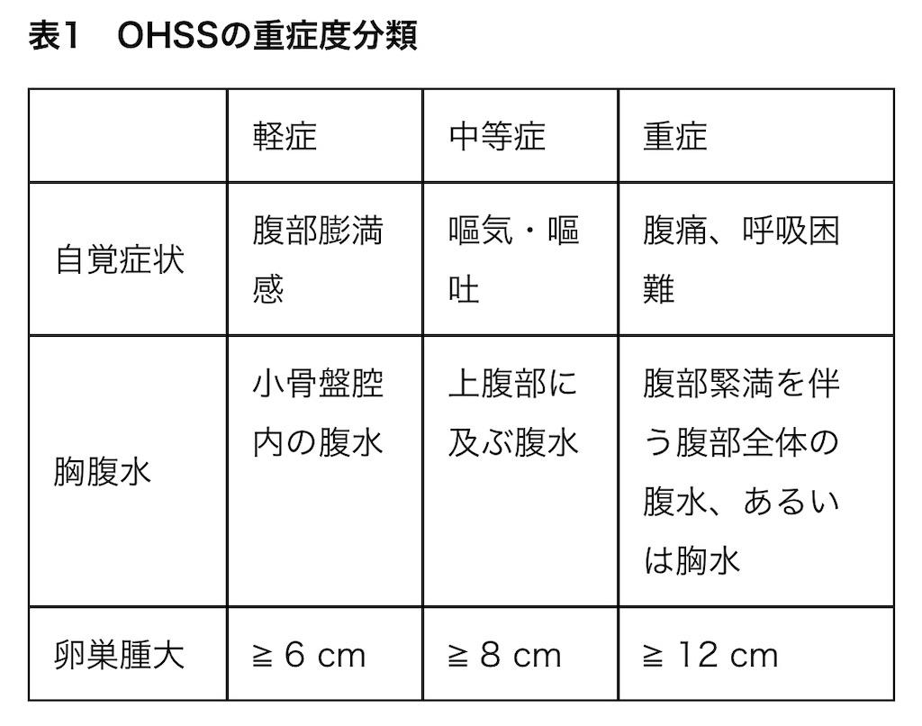 f:id:shitanblog:20210612134917j:plain