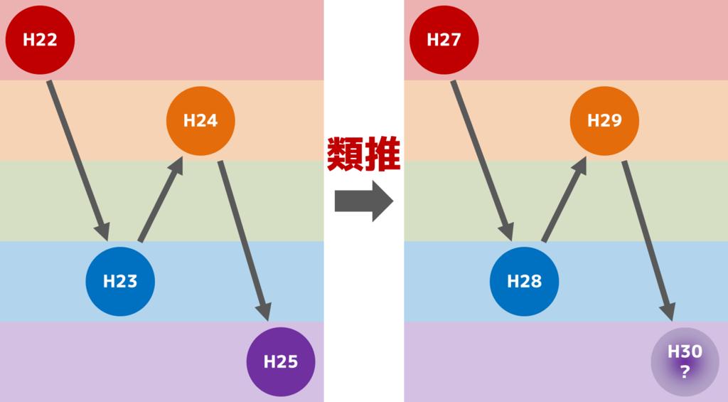 f:id:shitaro2012:20170217024549p:plain