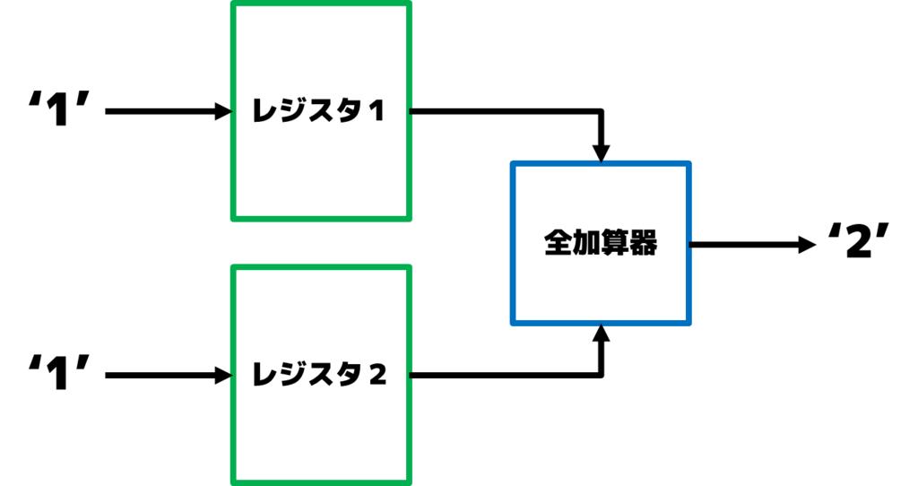 f:id:shitaro2012:20170808132411p:plain