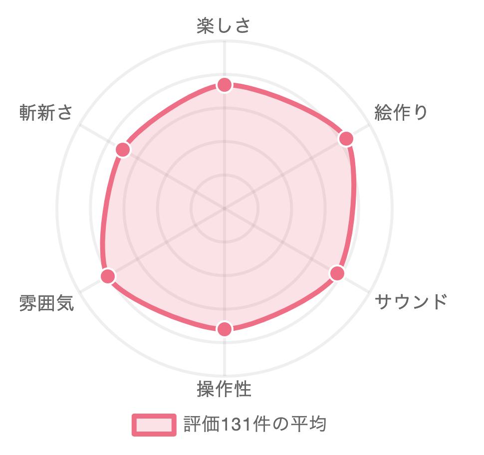 f:id:shitou_kaito:20191027231556p:plain