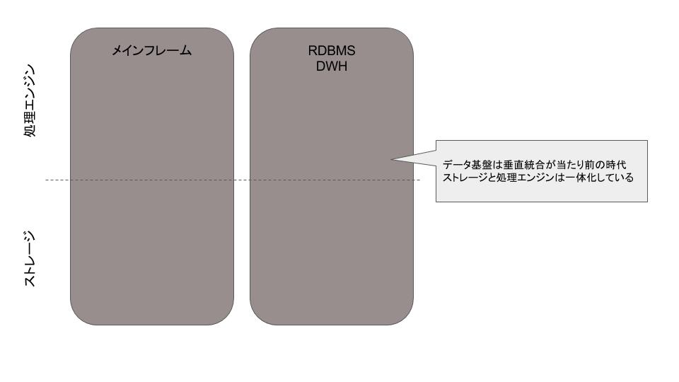 f:id:shiumachi:20170709233940p:plain