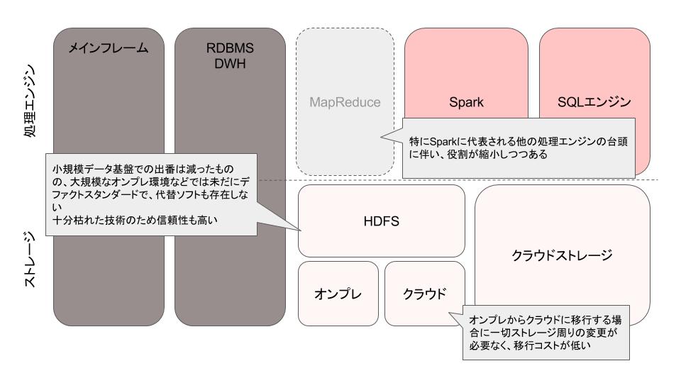 f:id:shiumachi:20170709234823p:plain