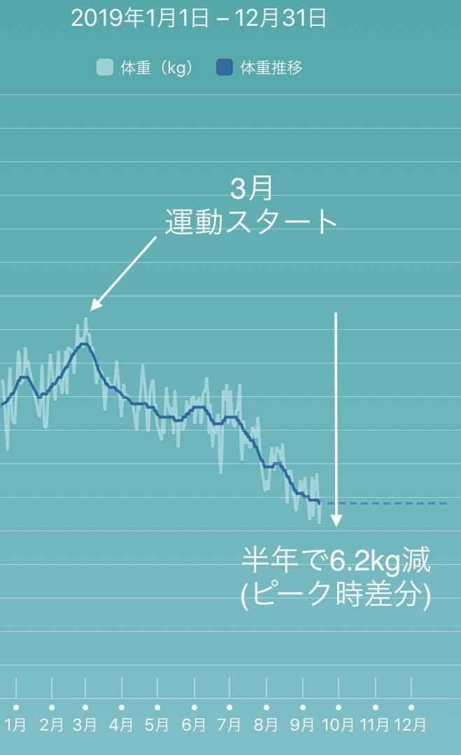 f:id:shiumachi:20190915105757j:plain:w300