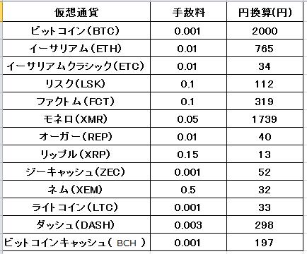 f:id:shiwaoka:20171215235055p:plain