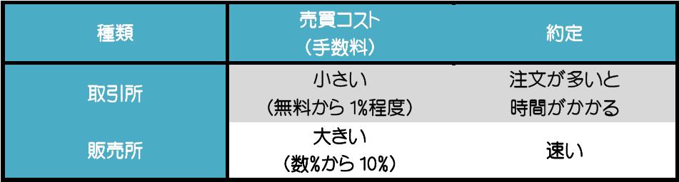 f:id:shiwaoka:20171220233006p:plain