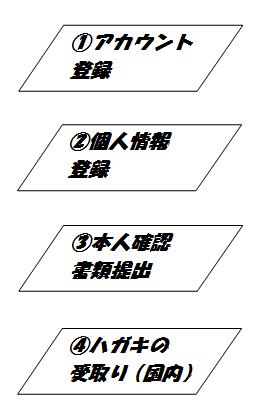 f:id:shiwaoka:20171225143101p:plain