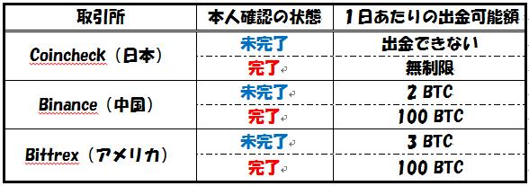 f:id:shiwaoka:20171225145948p:plain
