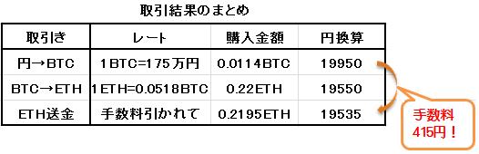 f:id:shiwaoka:20171229214821p:plain