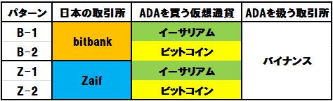f:id:shiwaoka:20171230140354p:plain
