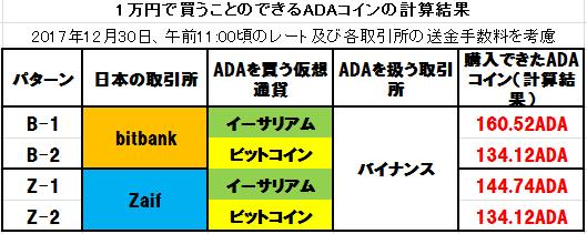 f:id:shiwaoka:20171230143232p:plain