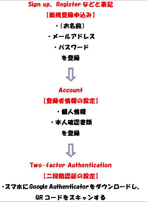 f:id:shiwaoka:20180108130044p:plain