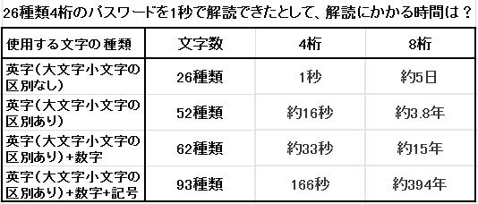 f:id:shiwaoka:20180115125450p:plain