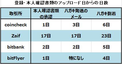 f:id:shiwaoka:20180118221804p:plain