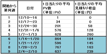 f:id:shiwaoka:20180211074208p:plain