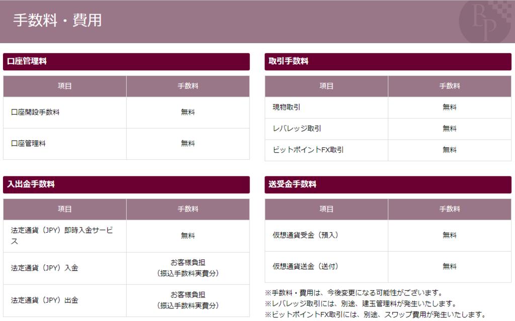 f:id:shiwaoka:20180310091458p:plain