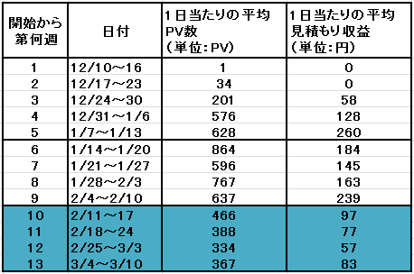 f:id:shiwaoka:20180314165536p:plain