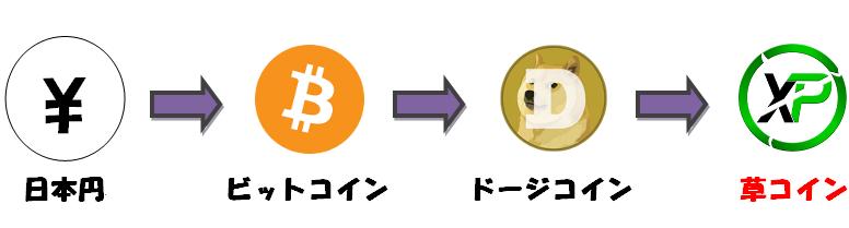 f:id:shiwaoka:20180329232901p:plain