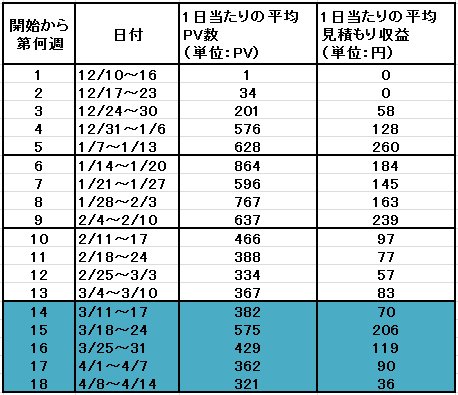 f:id:shiwaoka:20180501101215p:plain