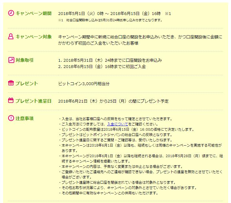 f:id:shiwaoka:20180517192637p:plain