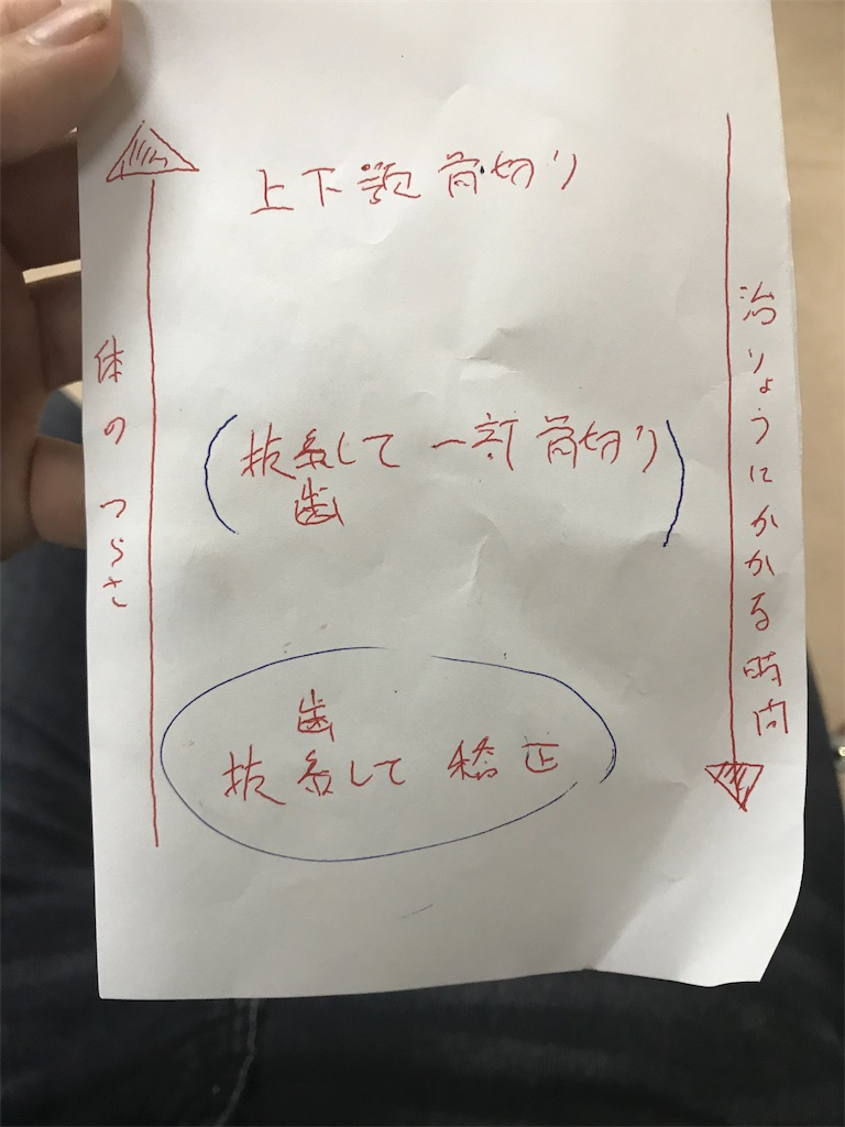 f:id:shiwasuke1212:20190425140640j:image