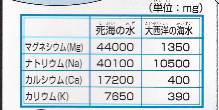 f:id:shixi-tasolt:20171013221836j:plain
