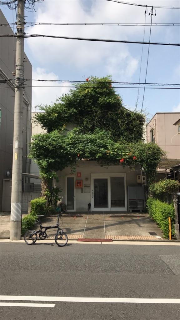 f:id:shiyotsukaki:20170829161522j:image