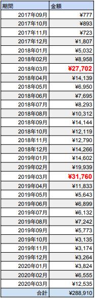 f:id:shiyuu_you:20200809003745p:plain
